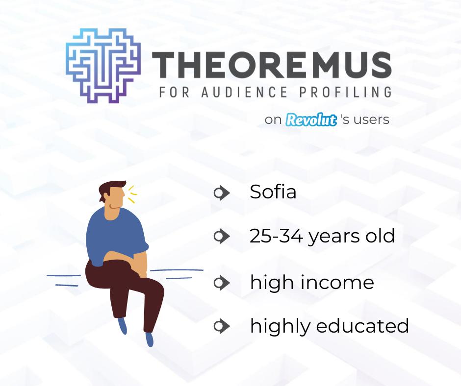 Потребителите на Revolut в България - Тheoremus